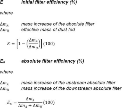 Efficiency Formulas 1